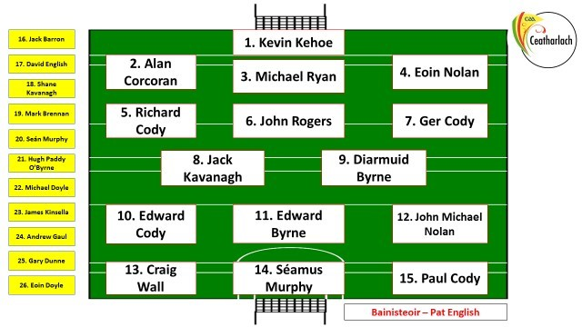 Carlow team v NUI GALWAY