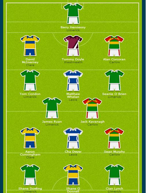 Carlow Represented on Team of the Week and Super Scorers