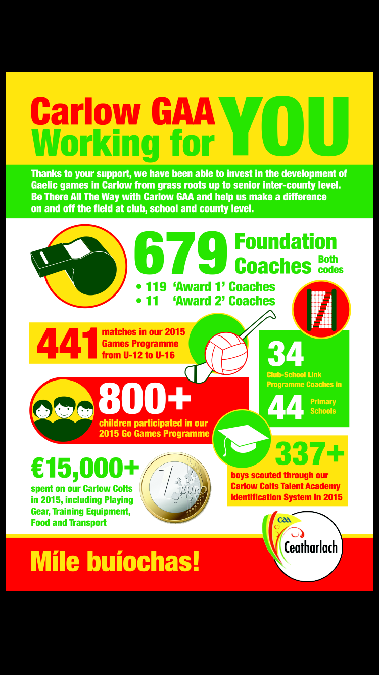 INTERESTING INFOGRAPHIC FROM COACHING & GAMES